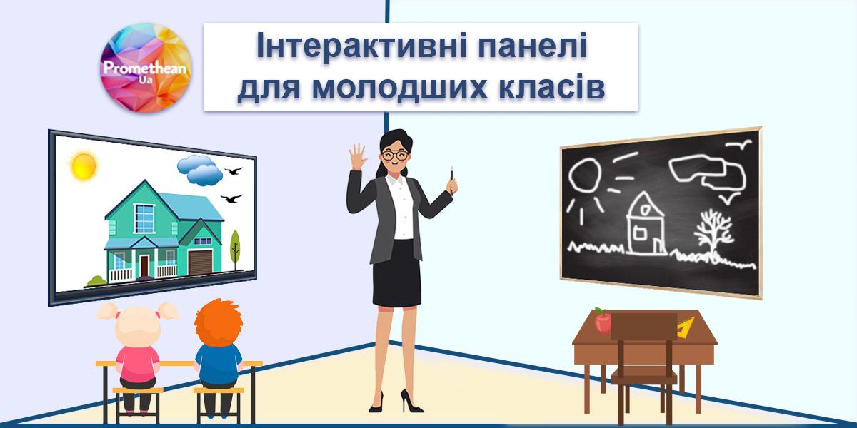 Інтерактивні панелі для молодших класів
